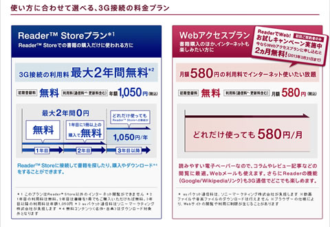 Reader 3G回線料金