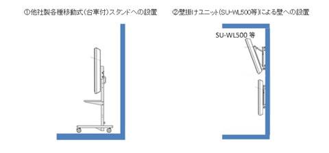 該当する設置例:移動スタンド・壁掛け