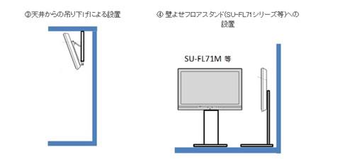該当する設置例:天井吊り下げ、壁寄せスタンド