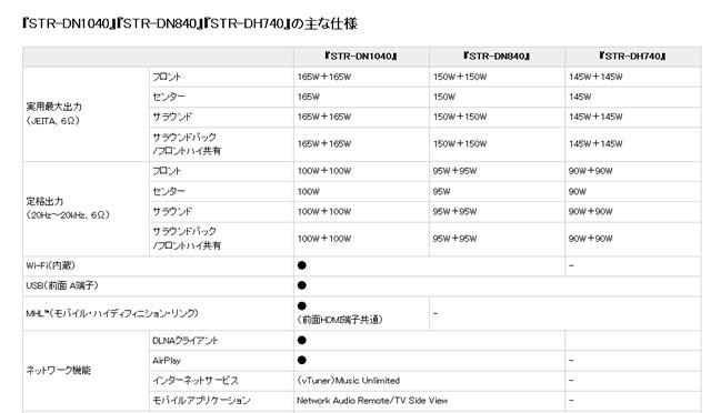 2013-05-10_str-dn1040-04.jpg