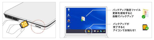 パソコン内のファイルを更新する度に、自動でSDカードにバックアップ