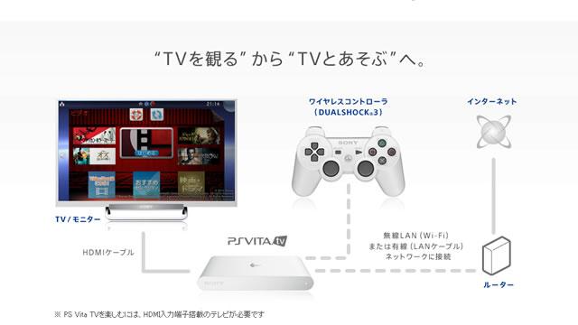 PSVita TVってどんなもの?