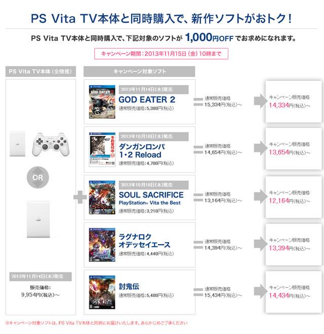 PSVitaのソフトを一緒に購入すると1,000円お得