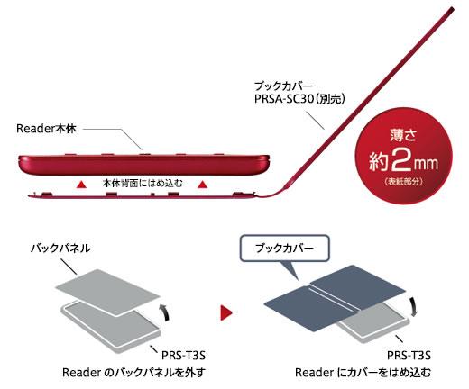 ブックカバー「PRSA-SC30」の厚さは装着しても違和感がない約2mm