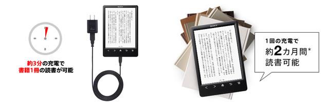 約3分間の充電で1冊の読書が可能、フル充電で約2ヶ月間読書が可能