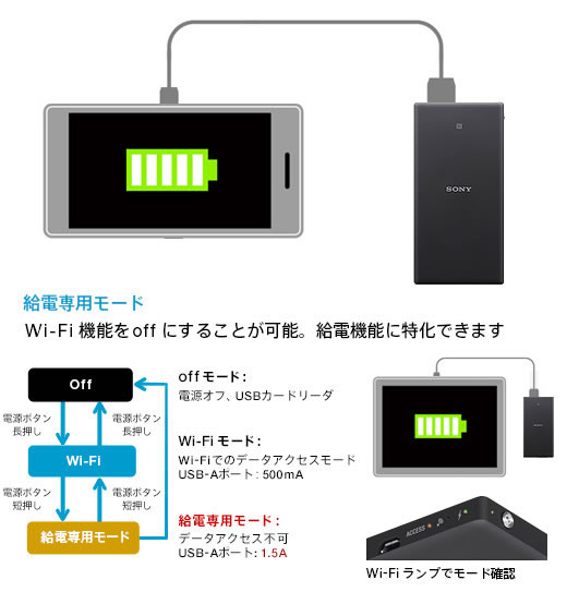 モバイルバッテリーとして電源供給も可能