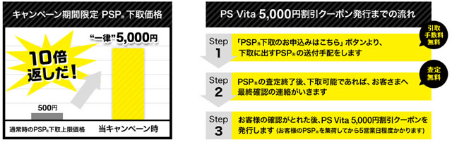 PSP(R)下取価格10倍返しだ!キャンペーン
