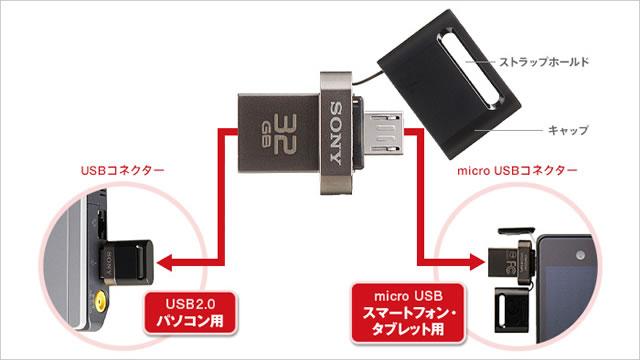 スマホとPC両方で使えるUSBメモリー ポケットビット「USM-SA1」シリーズ32GB・16GB・8GBの3種類を発売!