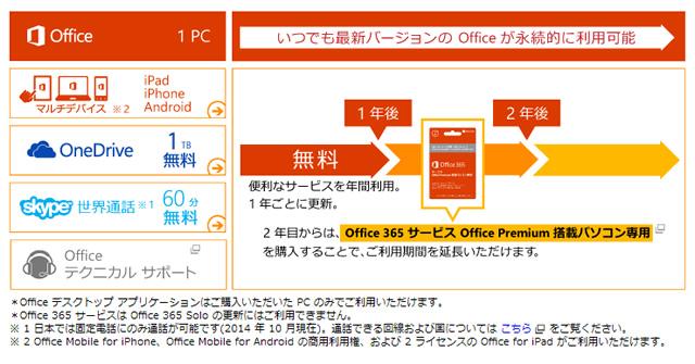 2014-10-22_officepremium-02.jpg