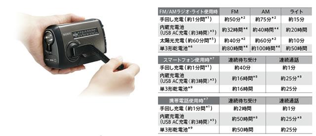 2015-10-13_radio-temawashi-solar-07.jpg
