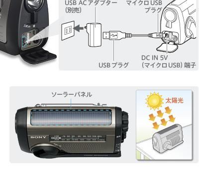 2015-10-13_radio-temawashi-solar-09.jpg