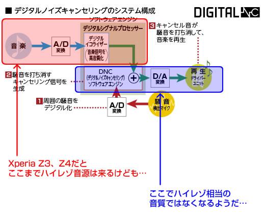 2015-10-30_xperiaz5-accesary-10.jpg