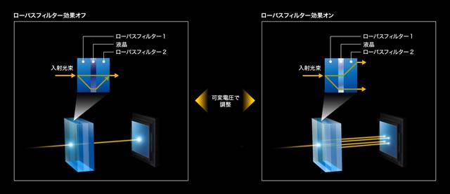 2015-11-06_DSC-RX1R2-cybershot-08.jpg