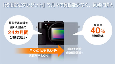 2015-11-06_DSC-RX1R2-cybershot-12.jpg
