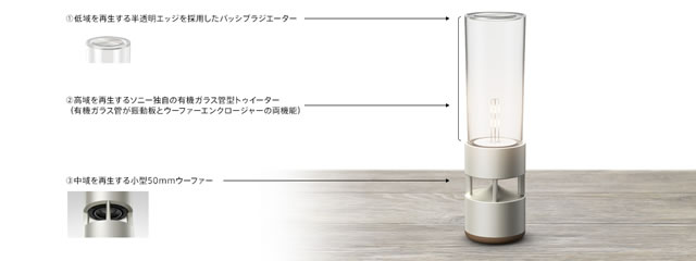 2016-01-20_glass-speaker-lspx-s1-05.jpg