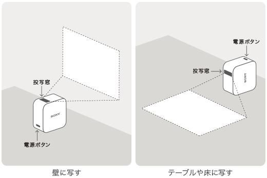 2016-01-20_lspx-p1-projector-05.jpg