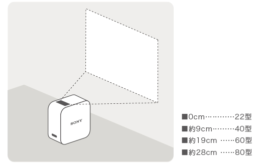 2016-01-20_lspx-p1-projector-06.jpg
