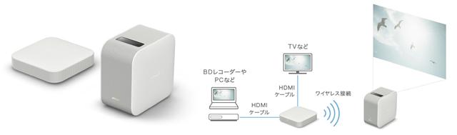2016-01-20_lspx-p1-projector-11.jpg