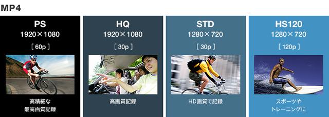 2016-02-18_HDR-AS50-actioncam-07.jpg