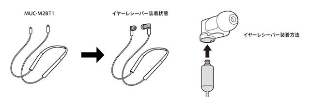 2016-02-25_wireless-headphone-hear-noise-noise-cancelling-15.jpg