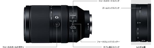 2016-04-08_alpha-lens-SEL70300G-03.jpg