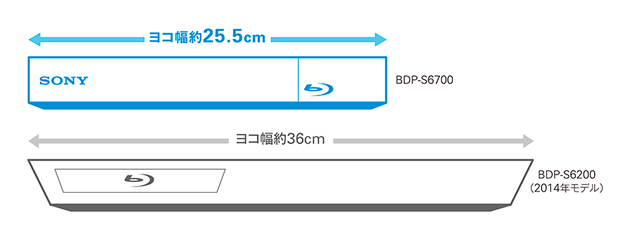 2016-05-25_bdp-s6700-bluetooth-ldac-04.jpg
