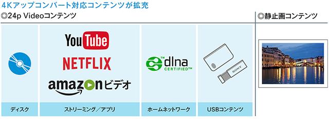 2016-05-25_bdp-s6700-bluetooth-ldac-05.jpg