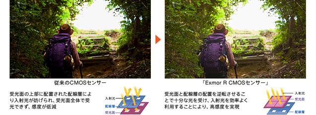 2016-06-21_actioncam-fdr-x3000-11.jpg