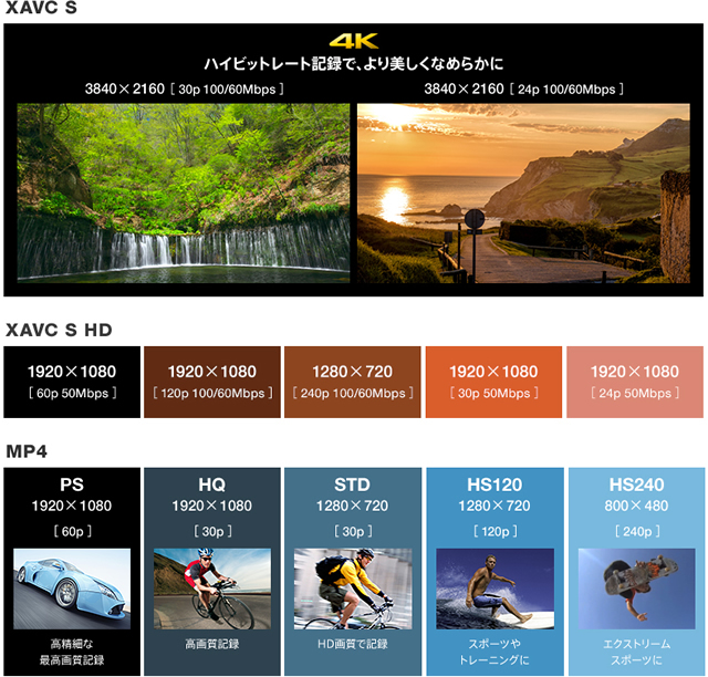 2016-06-21_actioncam-fdr-x3000-12.jpg