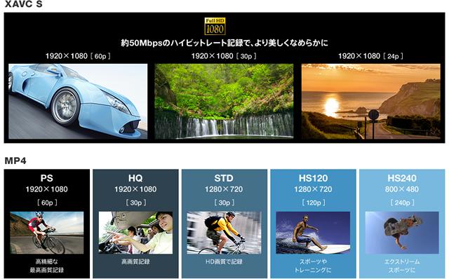 2016-06-21_actioncam-fdr-x3000-13.jpg