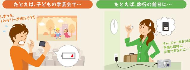 2016-08-09_natsu-ryokou-camera-battery-sd-10.jpg