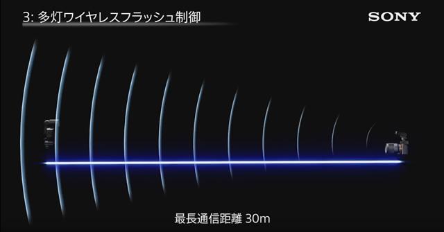 2016-09-17_wireless-flash_fa-wrc1m_fa-wrr1-04.jpg
