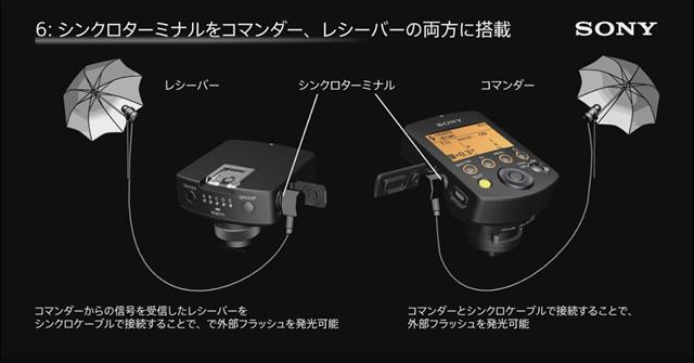 2016-09-17_wireless-flash_fa-wrc1m_fa-wrr1-07.jpg