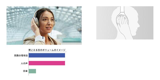 2016-10-06_wireless-headphone-mdr-1000x-06.jpg
