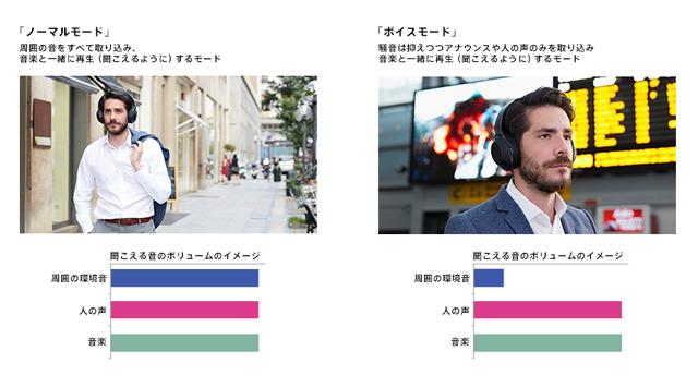 2016-10-06_wireless-headphone-mdr-1000x-07.jpg