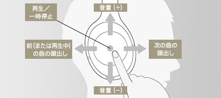 2016-10-06_wireless-headphone-mdr-1000x-08.jpg