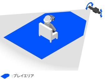 2016-10-13_psvr-before-play-games-02.jpg