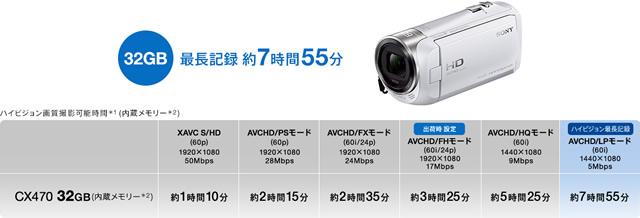 2017-04-11_handycam-hdr-cx470-08.jpg