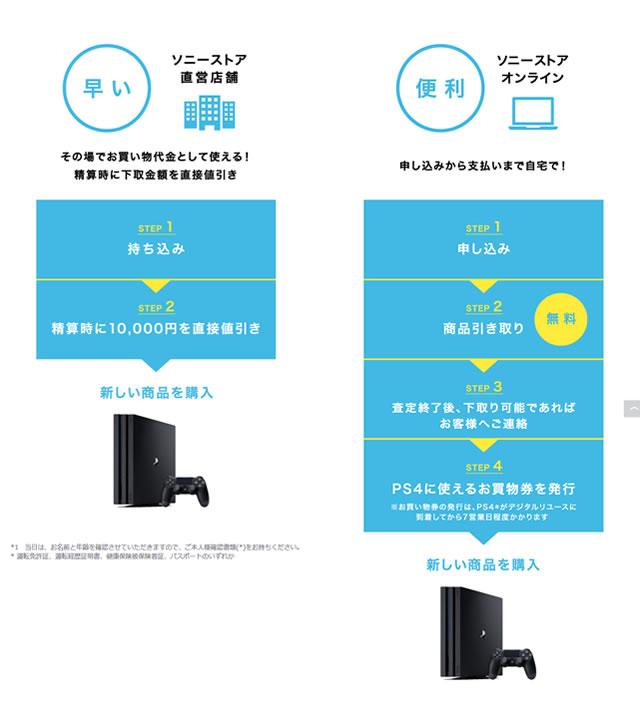 2017-07-06_ps4-norikae-03.jpg
