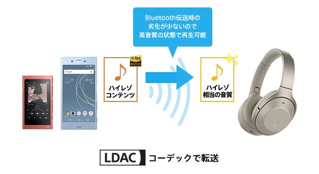 2017-09-09_sony-new-headphone-16.jpg