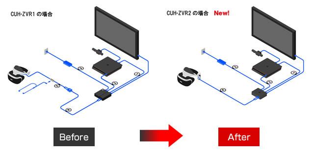 2017-10-03_psvr-new-model-04.jpg
