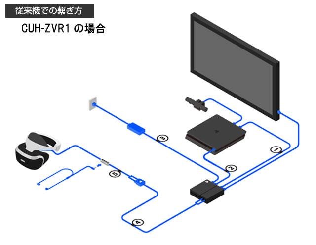 2017-10-03_psvr-new-model-05.jpg