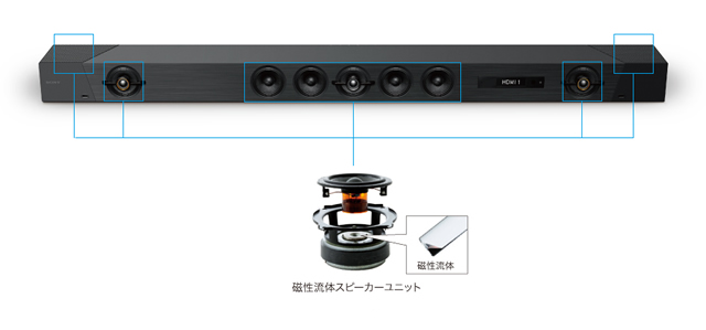 2017-10-10_soundbar-ht-st5000-dolby-atmos-07.jpg