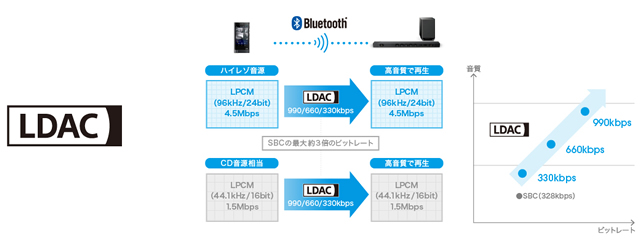 2017-10-10_soundbar-ht-st5000-dolby-atmos-09.jpg