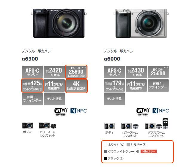 α6300とα6000の性能比較