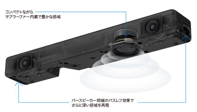 2018-01-16_HT-S200F-soundbar-05.jpg
