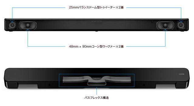 2018-01-16_HT-S200F-soundbar-06.jpg