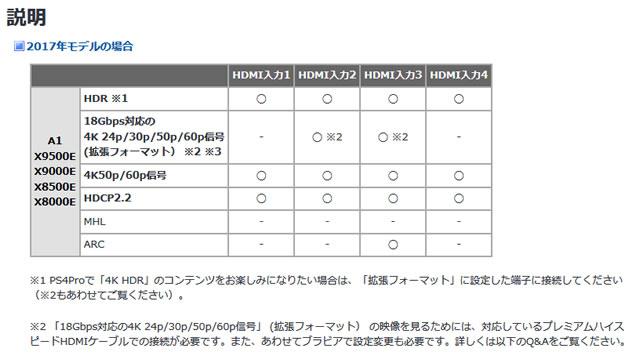2018-01-16_HT-S200F-soundbar-11.jpg