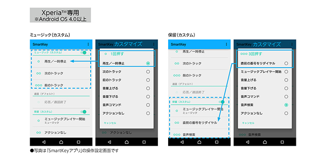 Xperia(TM)専用「SmartKeyアプリ」