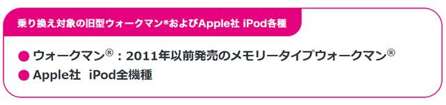 2018-03-02_walkman-norikae-cashback-10.jpg